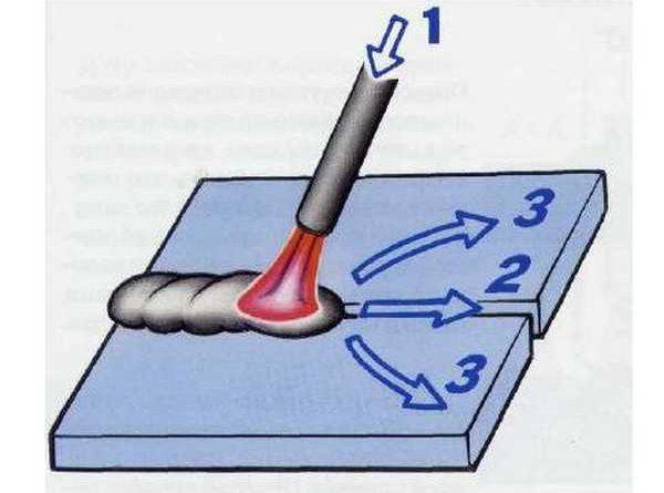 Как правильно варить электросваркой красивые швы