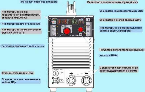 Выбор режима и электродов для сварки
