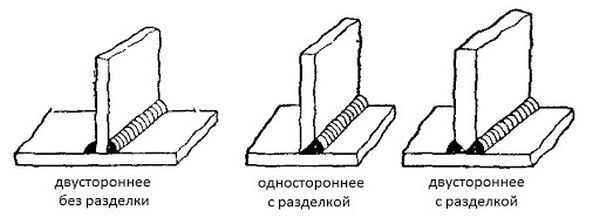 Угловое соединение в сварке