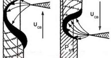 Особенности ручной дуговой сварки