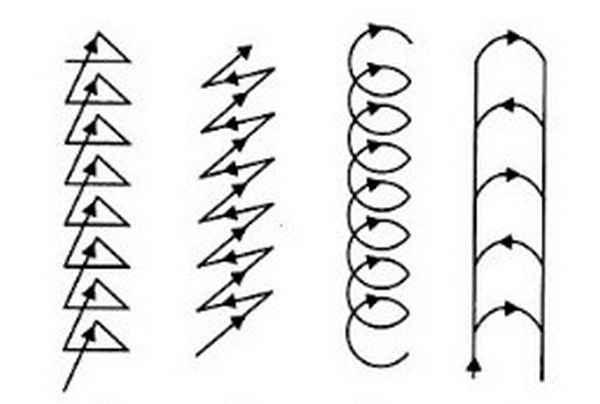 Как вести электрод во время сварки