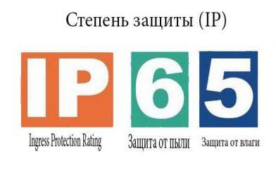 Расшифровка степени защиты IP сварочных инверторов